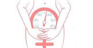 menopoz tedavisi, menopozda hormon tedavisi, menopoz hormon tedavisi yapımı
